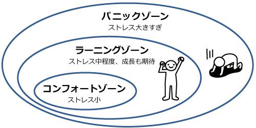 f:id:hamamuratakuo:20200924174705j:plain