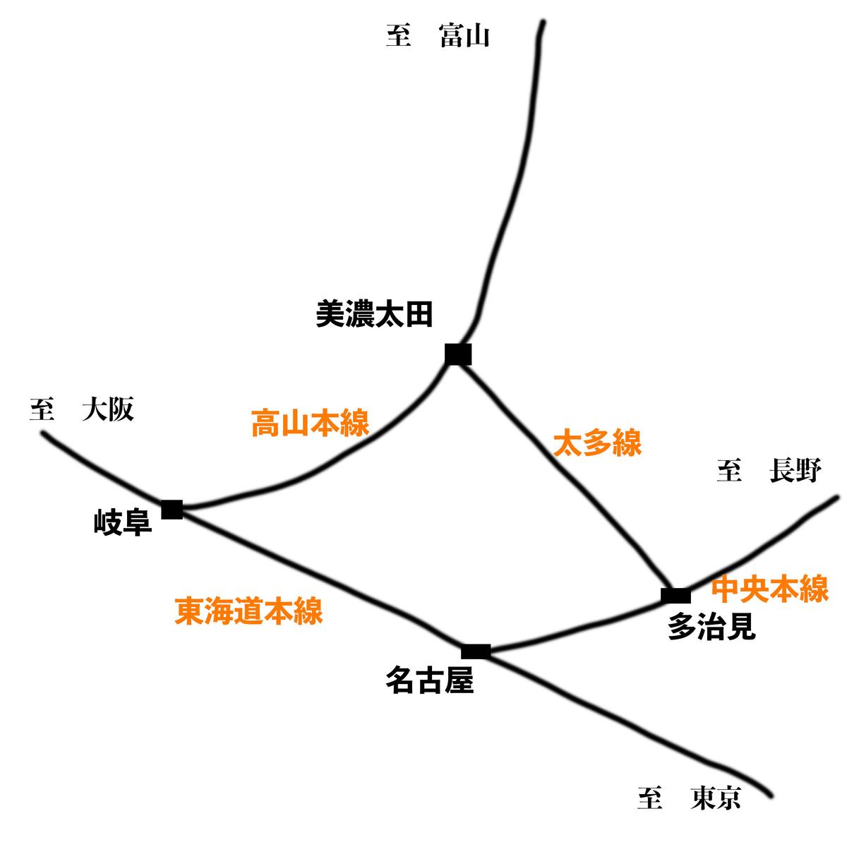 f:id:hamanasu201re:20190327171423j:plain