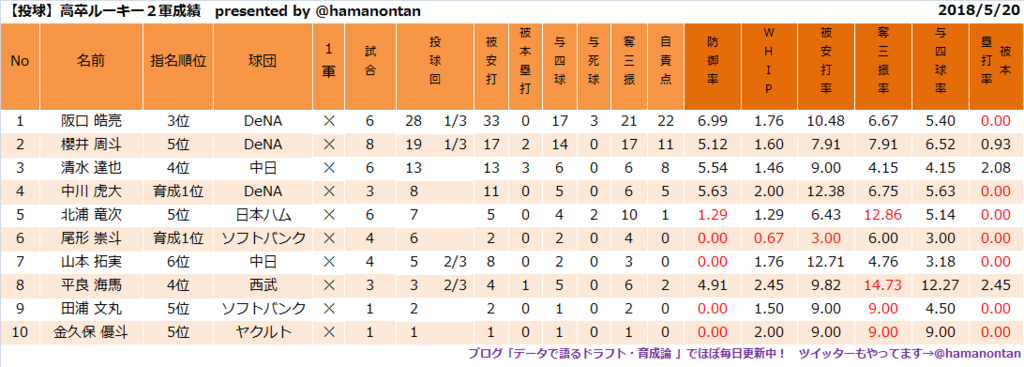 f:id:hamanontan:20180521065344p:plain