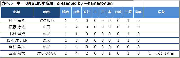 f:id:hamanontan:20180809064903p:plain