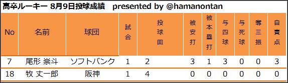 f:id:hamanontan:20180810065128p:plain