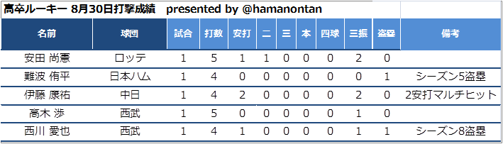 f:id:hamanontan:20180831064838p:plain