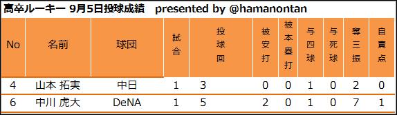 f:id:hamanontan:20180906065518p:plain