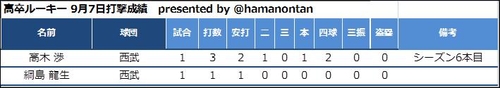 f:id:hamanontan:20180908093008p:plain