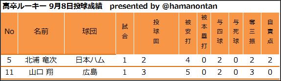 f:id:hamanontan:20180909090927p:plain
