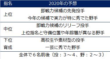 f:id:hamanontan:20200904200048p:plain
