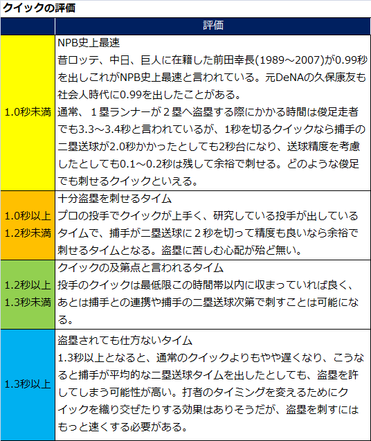f:id:hamanontan:20201122083042p:plain