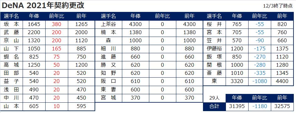 f:id:hamanontan:20201203202925p:plain