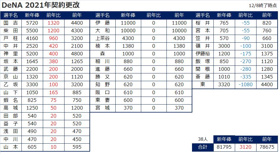 f:id:hamanontan:20201208205541p:plain
