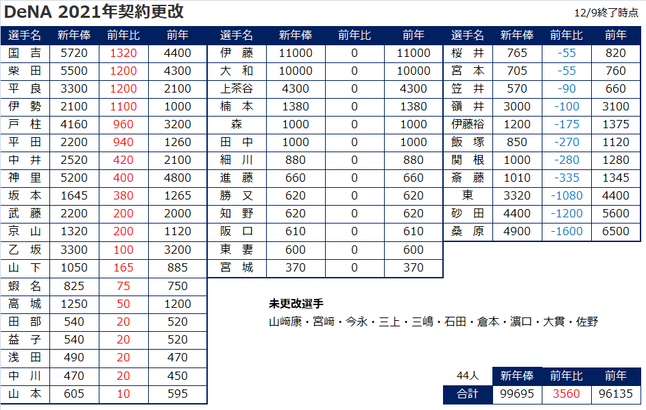 f:id:hamanontan:20201209220241p:plain