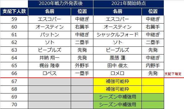 f:id:hamanontan:20201220065039p:plain