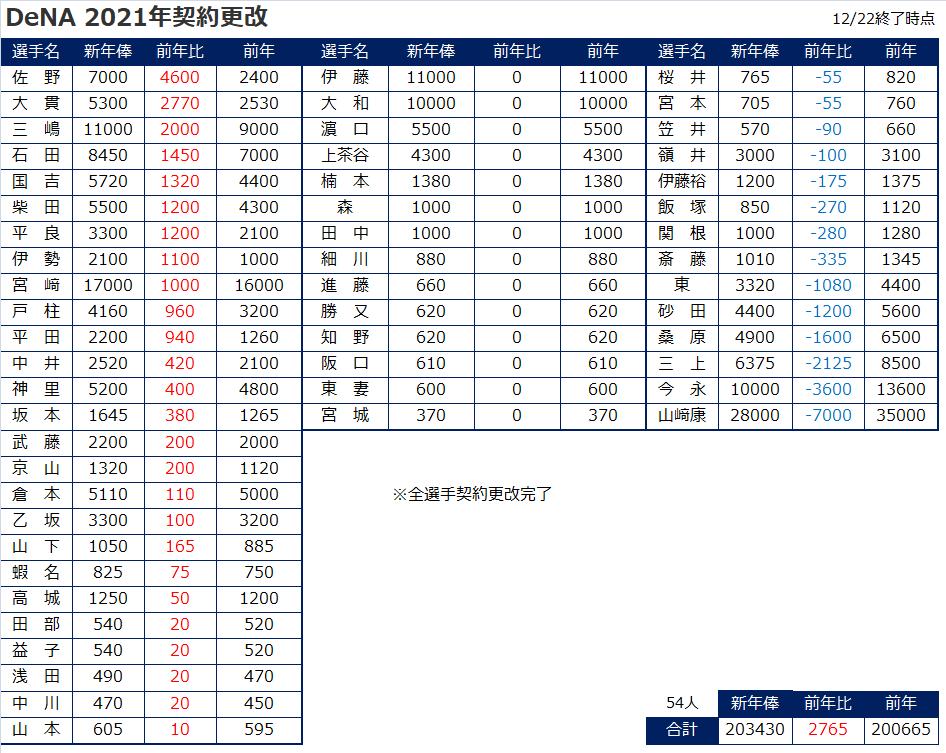 f:id:hamanontan:20201222224911p:plain