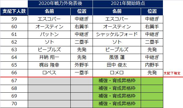 f:id:hamanontan:20201225003356p:plain