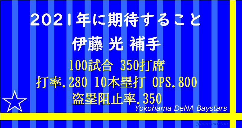 f:id:hamanontan:20210109150753p:plain