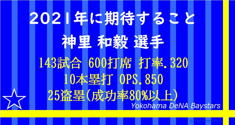 f:id:hamanontan:20210115214934p:plain