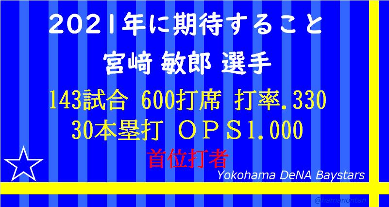 f:id:hamanontan:20210118235744p:plain