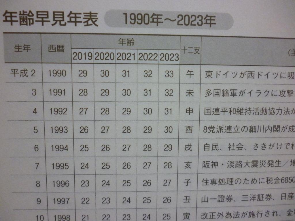 f:id:hamasansu:20181230232120j:plain