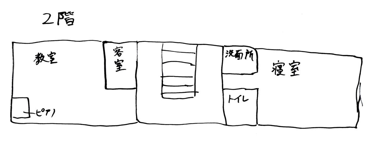 f:id:hamasansu:20190415001453j:plain