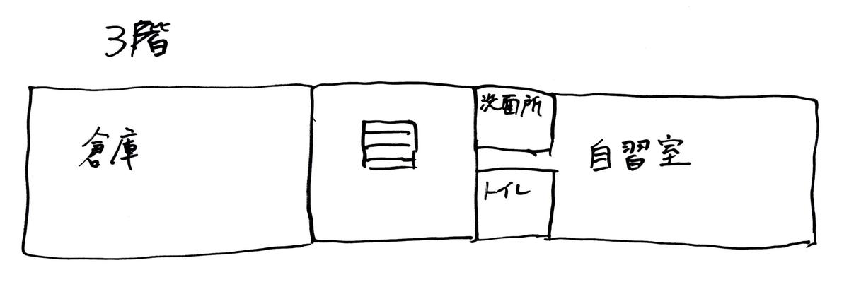 f:id:hamasansu:20190415001853j:plain