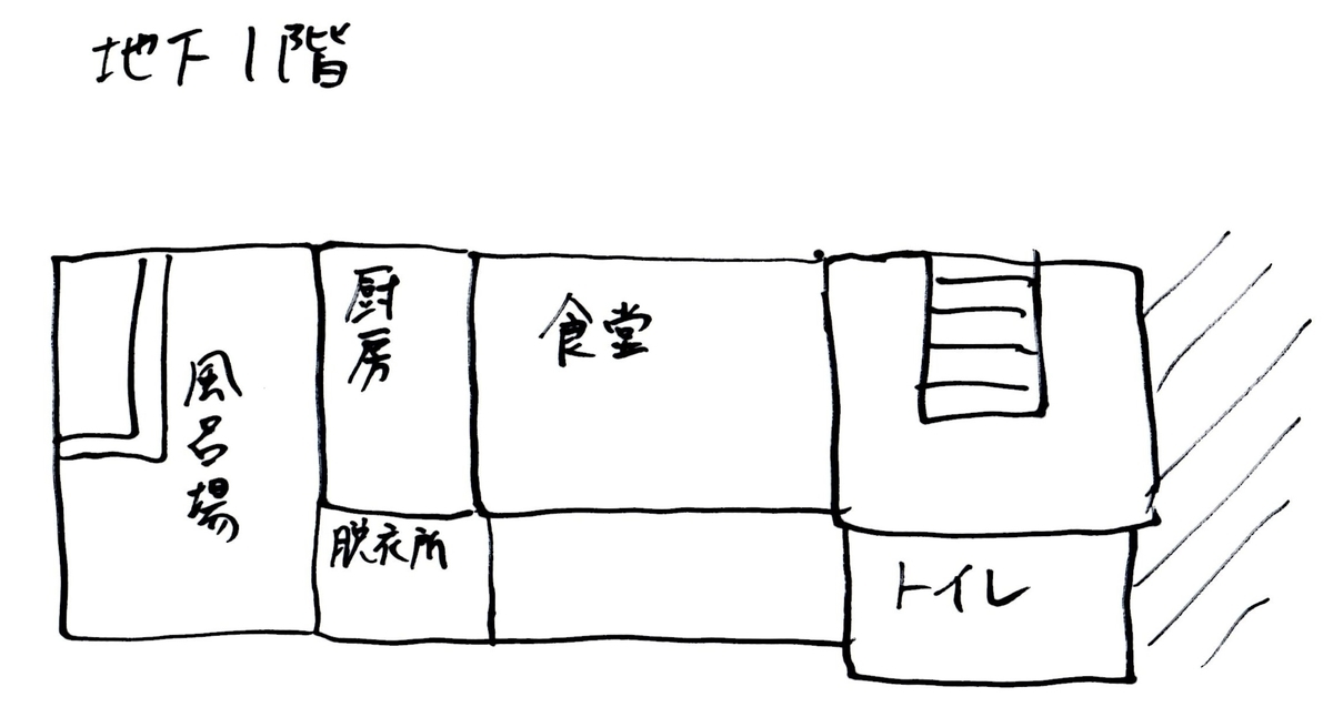 f:id:hamasansu:20190415002025j:plain