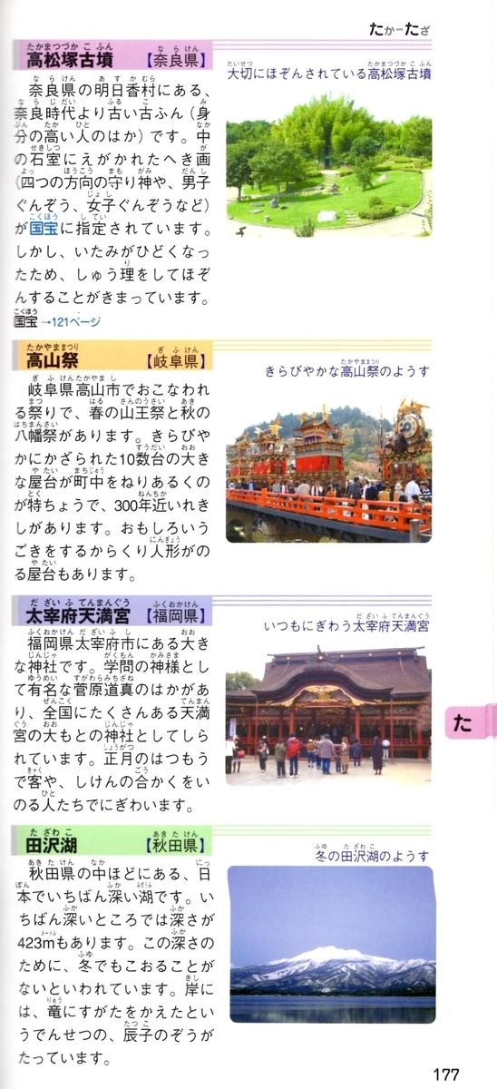 f:id:hamasansu:20200427224647j:plain