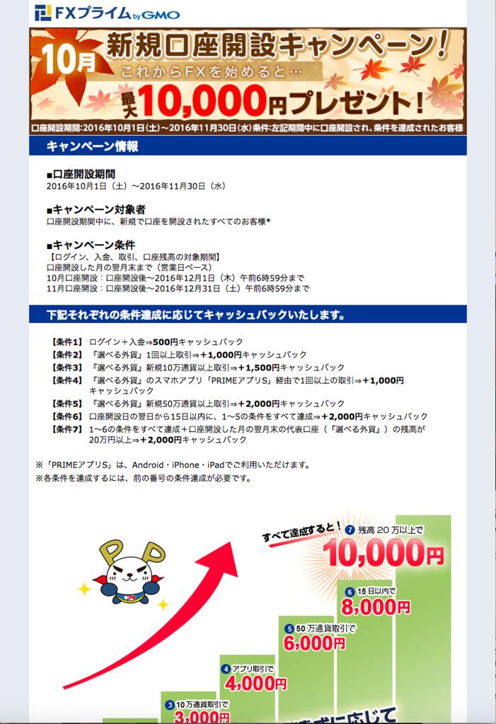 f:id:hamasawa_FX:20161009213642p:plain