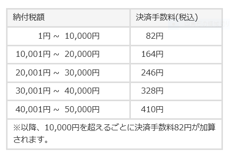 f:id:hamatax:20170122232625p:plain