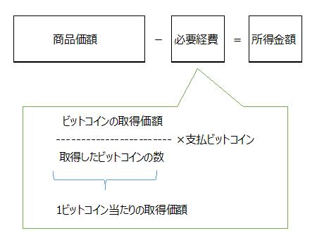 f:id:hamatax:20180203213724p:plain