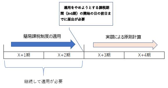 f:id:hamatax:20180812000736p:plain