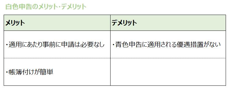 f:id:hamatax:20180907221158p:plain