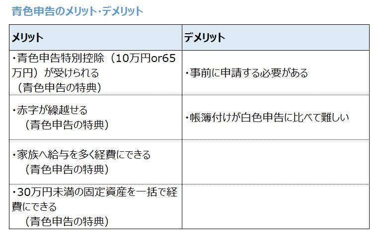 f:id:hamatax:20180907221735p:plain
