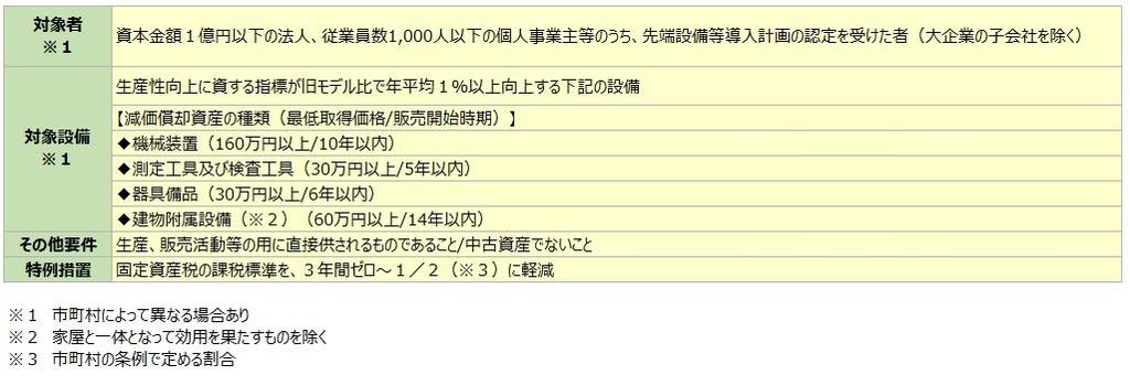 f:id:hamatax:20181006230522j:plain