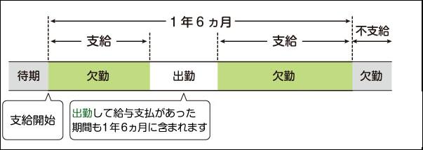 f:id:hamatimaruisaki:20180721155214p:plain