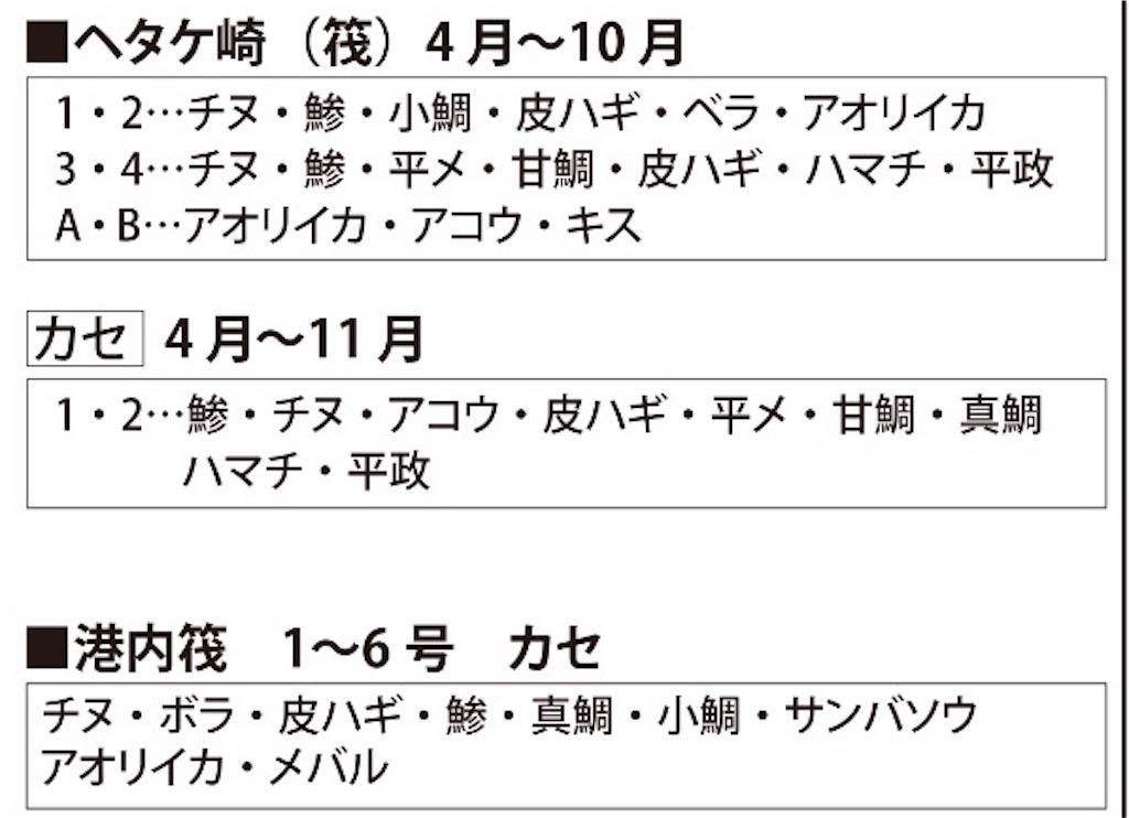 f:id:hamatimaruisaki:20180901002205j:image