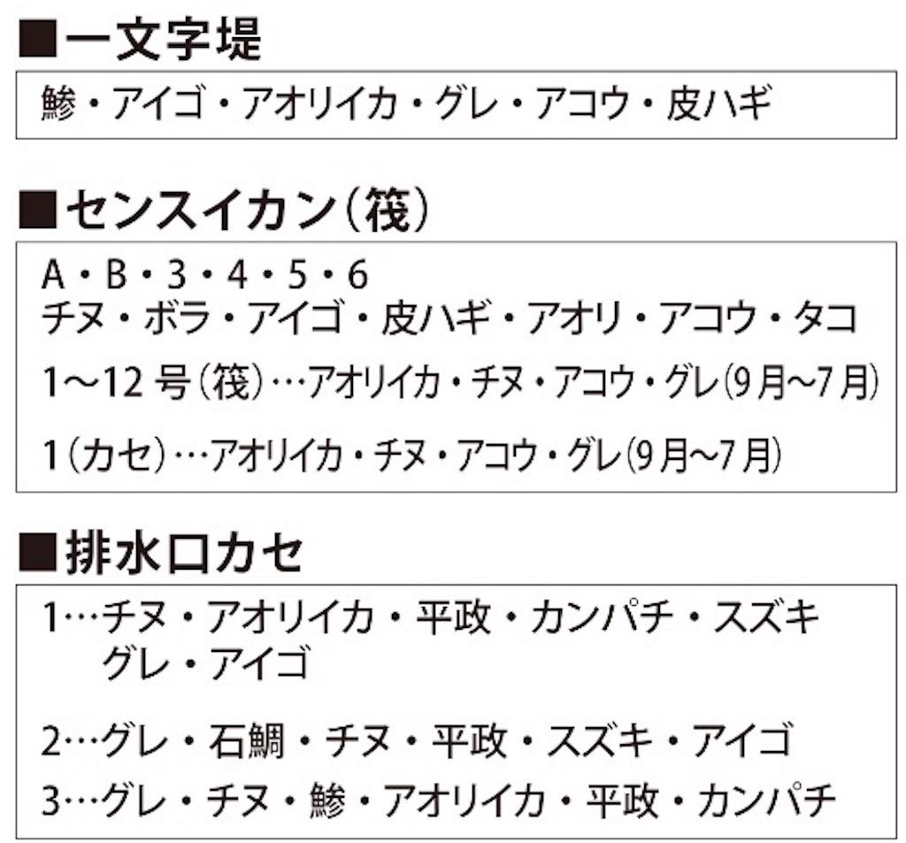 f:id:hamatimaruisaki:20180901002211j:image