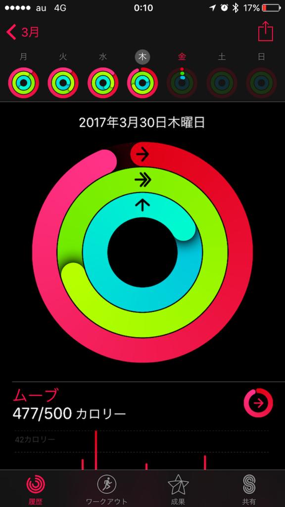 f:id:hamayatwo:20170404234422p:plain
