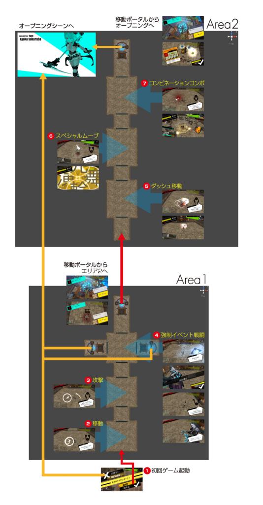 f:id:hamazakifactory:20171123182358j:plain