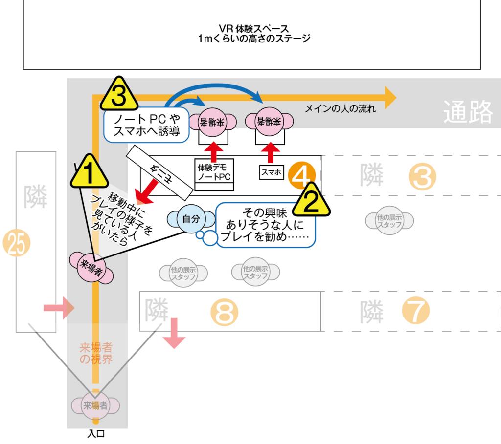 f:id:hamazakifactory:20180806220117j:plain