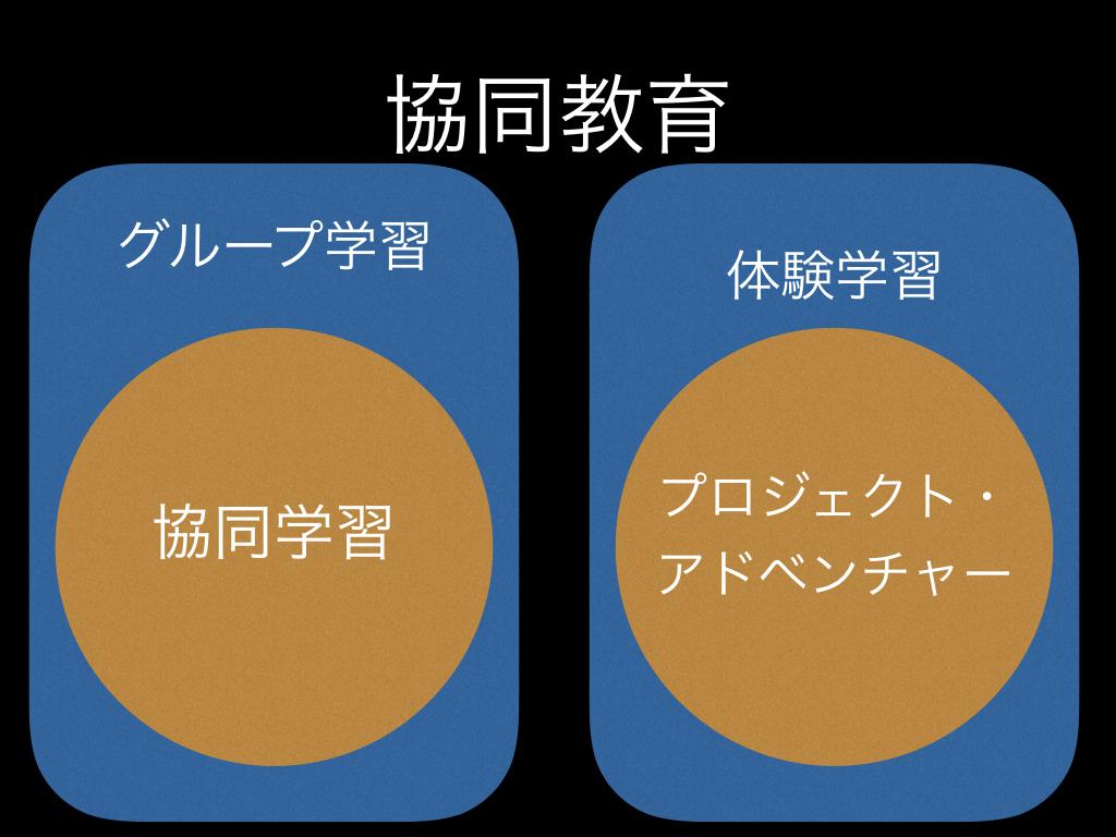 f:id:hamazumi3:20170729232940j:plain