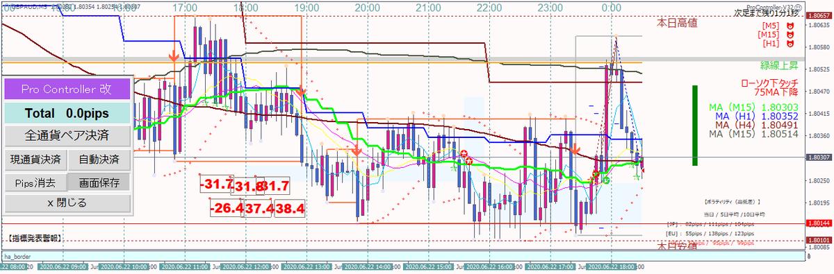 f:id:hamiex:20200623012725p:plain