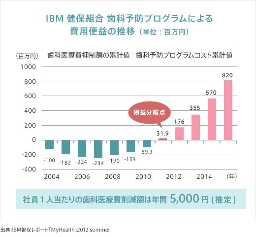 f:id:hamigaki8020:20161222231840p:plain
