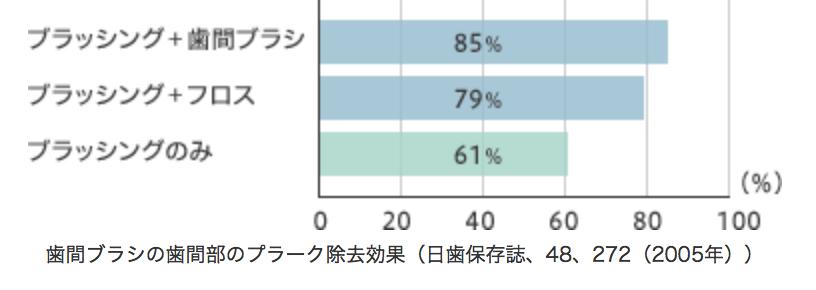 f:id:hamigaki8020:20180218023138p:plain