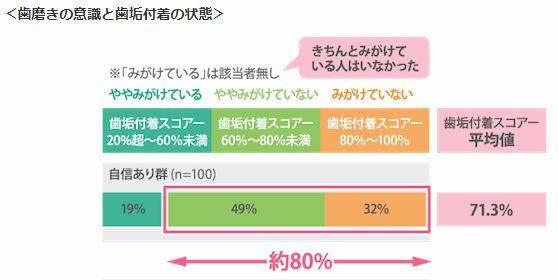 f:id:hamigaki8020:20180222214720j:plain