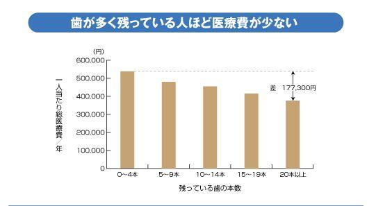 f:id:hamigaki8020:20180622011726j:plain