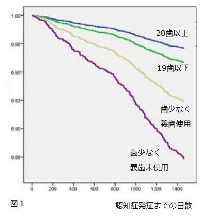 f:id:hamigaki8020:20180622014516j:plain