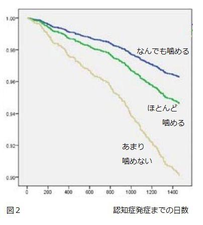 f:id:hamigaki8020:20180622014542j:plain