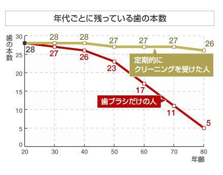 f:id:hamigaki8020:20180622021229j:plain