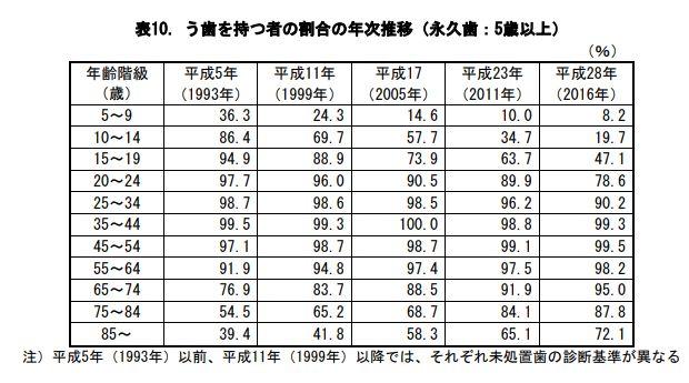 f:id:hamigaki8020:20181227210251j:plain
