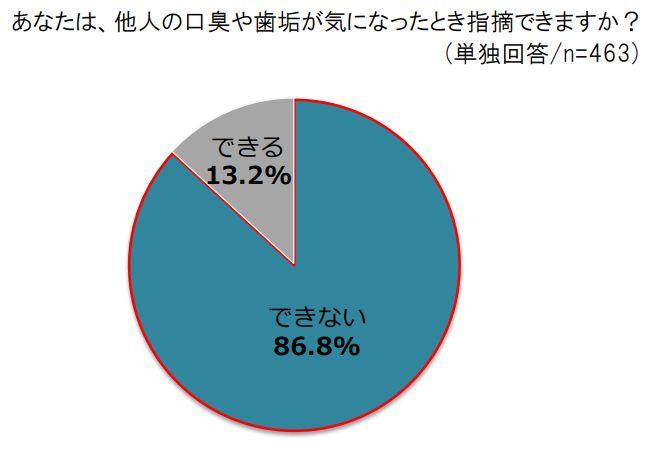 f:id:hamigaki8020:20190518232658j:plain