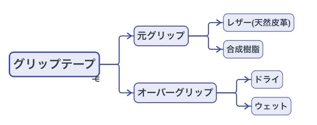 f:id:hamigakiko110:20190316091852j:image